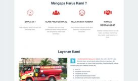 website ukm di malang